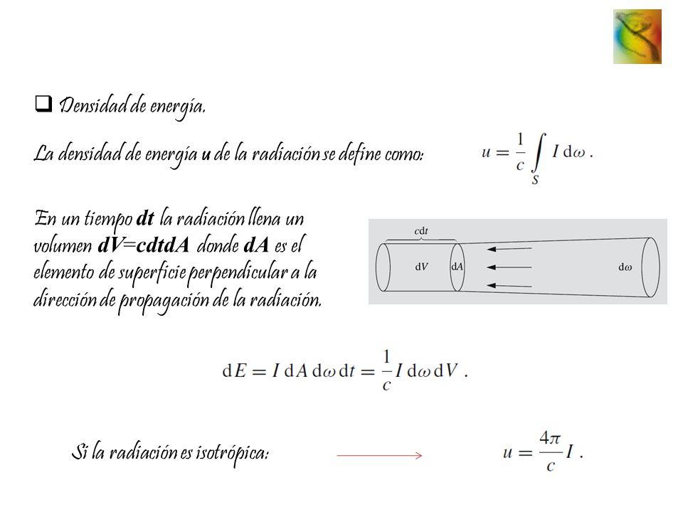 Densidad de energía. La densidad de energía u de la radiación se define como: En un tiempo dt la radiación llena un volumen dV=cdtdA donde dA es el el