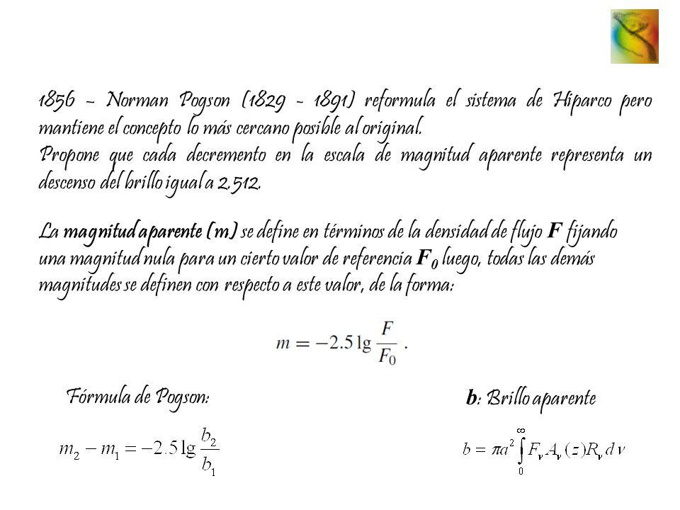 1856 – Norman Pogson (1829 - 1891) reformula el sistema de Hiparco pero mantiene el concepto lo más cercano posible al original. Propone que cada decr