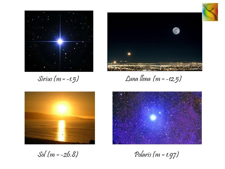 Sirius (m = -1.5) Luna llena (m = -12.5) Sol (m = -26.8)Polaris (m = 1.97)