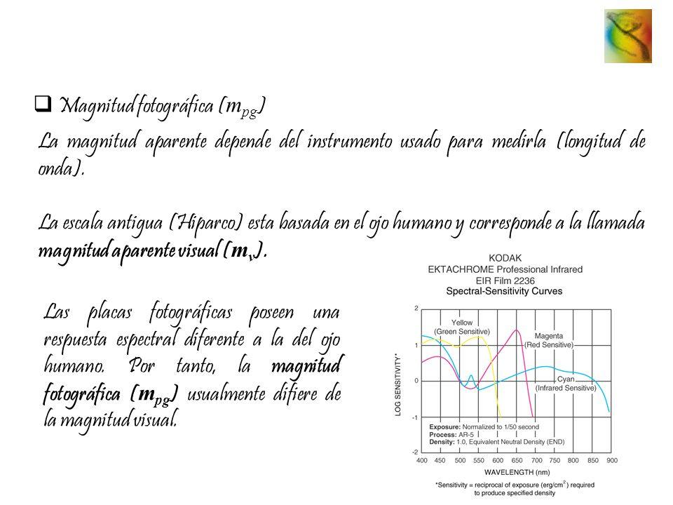 Magnitud fotográfica ( m pg ) La magnitud aparente depende del instrumento usado para medirla (longitud de onda). La escala antigua (Hiparco) esta bas