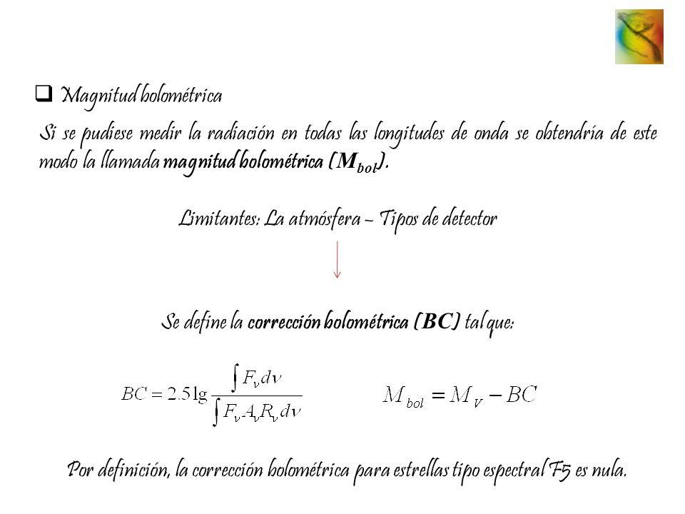 Magnitud bolométrica Si se pudiese medir la radiación en todas las longitudes de onda se obtendría de este modo la llamada magnitud bolométrica ( M bo