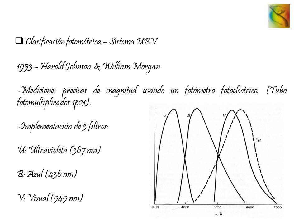 Clasificación fotométrica – Sistema UBV 1953 – Harold Johnson & William Morgan -Mediciones precisas de magnitud usando un fotómetro fotoeléctrico. (Tu