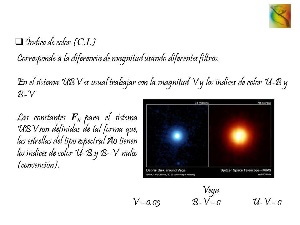 Índice de color ( C.I. ) Corresponde a la diferencia de magnitud usando diferentes filtros. En el sistema UBV es usual trabajar con la magnitud V y lo