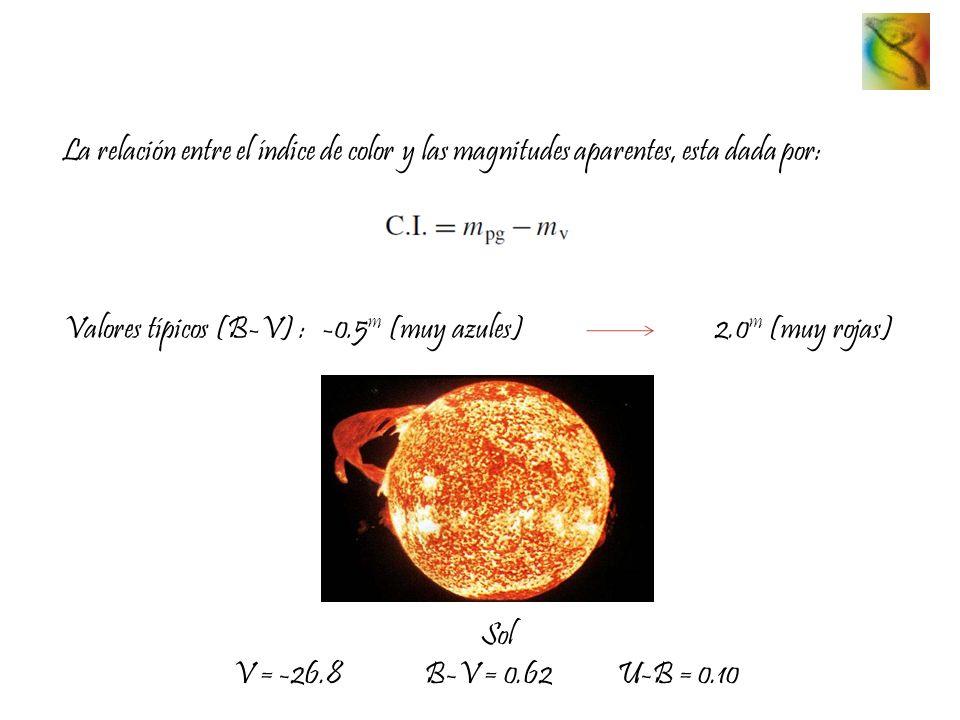 La relación entre el índice de color y las magnitudes aparentes, esta dada por: Valores típicos (B-V) : -0.5 m (muy azules)2.0 m (muy rojas) Sol V = -