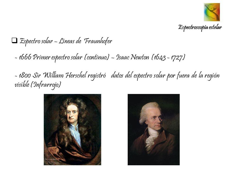 Espectroscopia estelar Espectro solar – Lineas de Fraunhofer - 1666 Primer espectro solar (continuo) – Isaac Newton (1643 - 1727) - 1800 Sir William H
