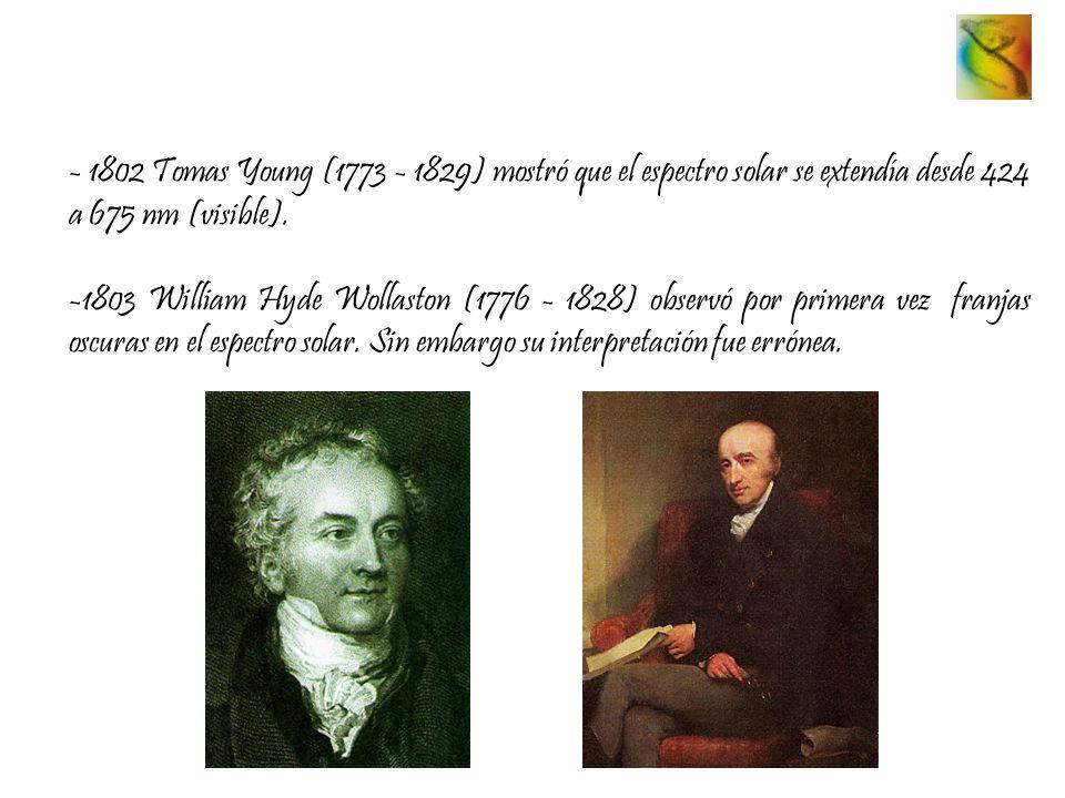 - 1802 Tomas Young (1773 - 1829) mostró que el espectro solar se extendía desde 424 a 675 nm (visible). -1803 William Hyde Wollaston (1776 - 1828) obs