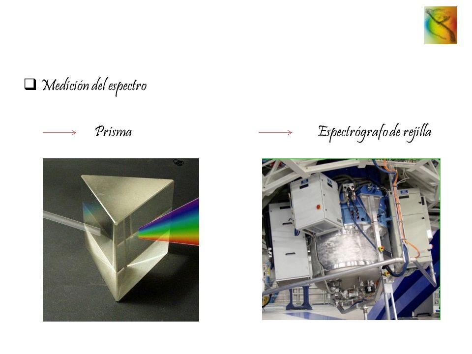 Medición del espectro PrismaEspectrógrafo de rejilla