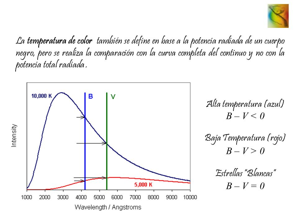 La temperatura de color también se define en base a la potencia radiada de un cuerpo negro, pero se realiza la comparación con la curva completa del c