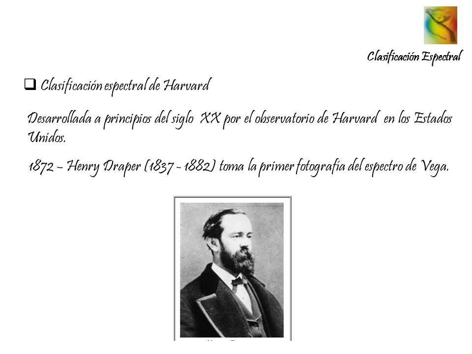 Clasificación espectral de Harvard Clasificación Espectral Desarrollada a principios del siglo XX por el observatorio de Harvard en los Estados Unidos