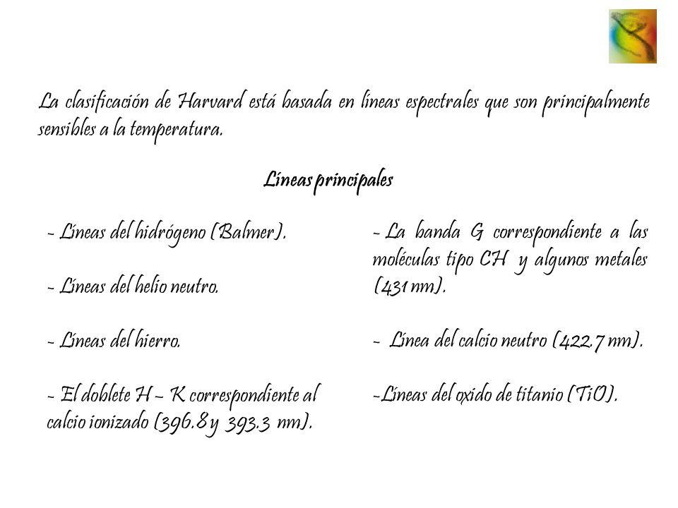 La clasificación de Harvard está basada en líneas espectrales que son principalmente sensibles a la temperatura. Líneas principales - Líneas del hidró