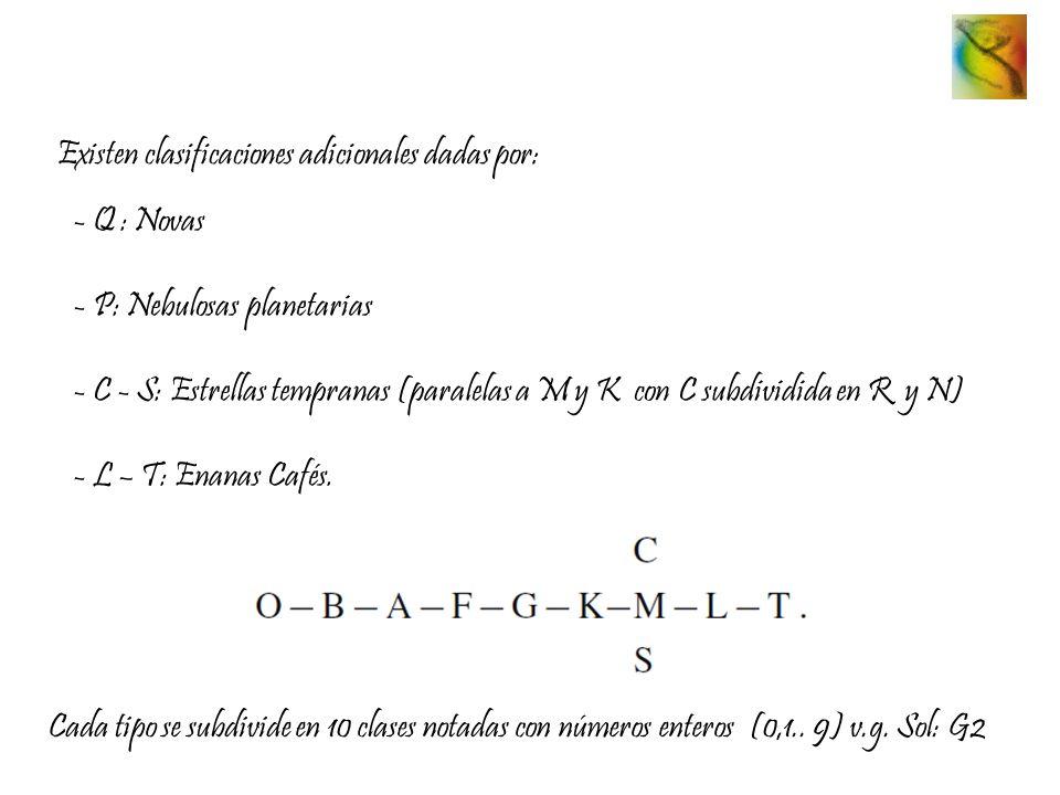 Existen clasificaciones adicionales dadas por: - Q : Novas - P: Nebulosas planetarias - C - S: Estrellas tempranas (paralelas a M y K con C subdividid