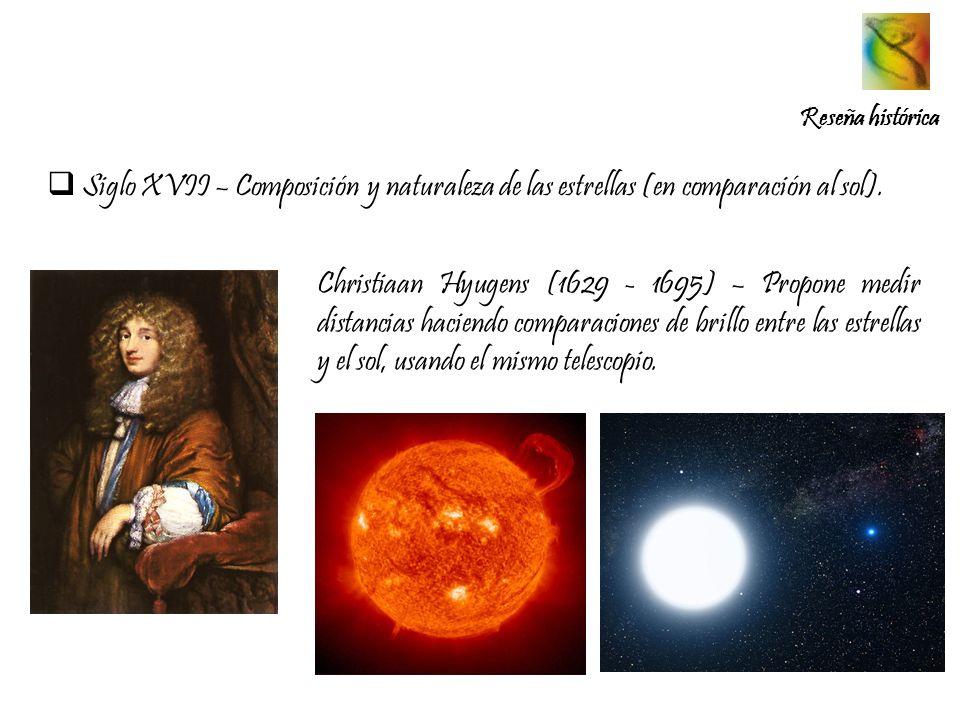 Reseña histórica Siglo XVII – Composición y naturaleza de las estrellas (en comparación al sol). Christiaan Hyugens (1629 - 1695) – Propone medir dist