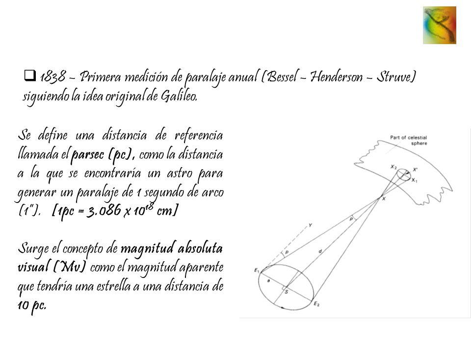 1838 – Primera medición de paralaje anual (Bessel – Henderson – Struve) siguiendo la idea original de Galileo. Se define una distancia de referencia l