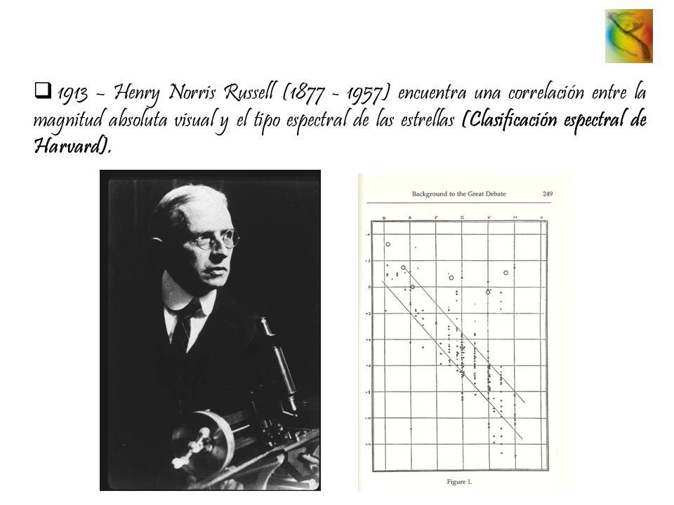 1913 – Henry Norris Russell (1877 - 1957) encuentra una correlación entre la magnitud absoluta visual y el tipo espectral de las estrellas (Clasificac