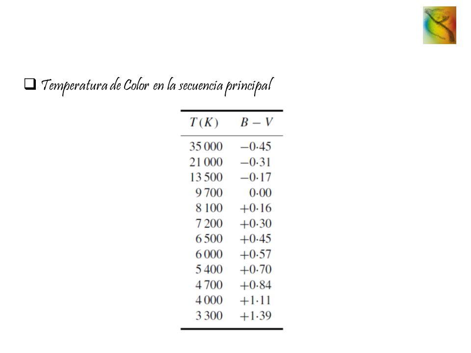 Temperatura de Color en la secuencia principal
