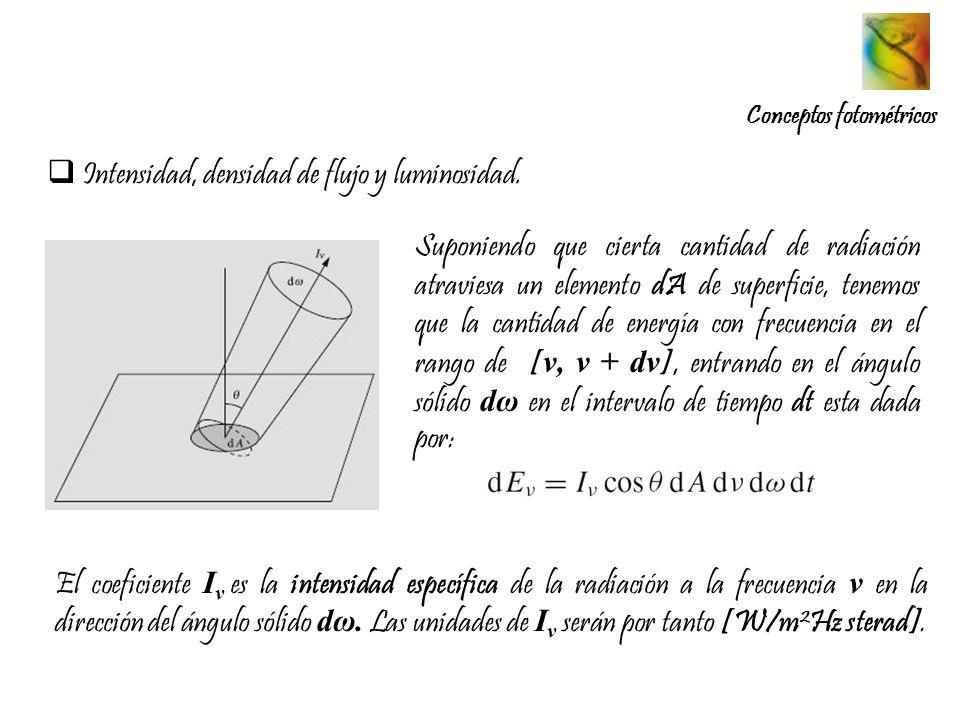 Conceptos fotométricos Intensidad, densidad de flujo y luminosidad. Suponiendo que cierta cantidad de radiación atraviesa un elemento dA de superficie
