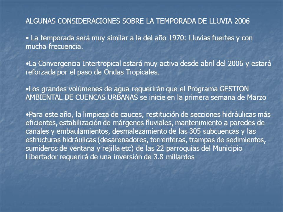 ALGUNAS CONSIDERACIONES SOBRE LA TEMPORADA DE LLUVIA 2006 La temporada será muy similar a la del año 1970: Lluvias fuertes y con mucha frecuencia. La