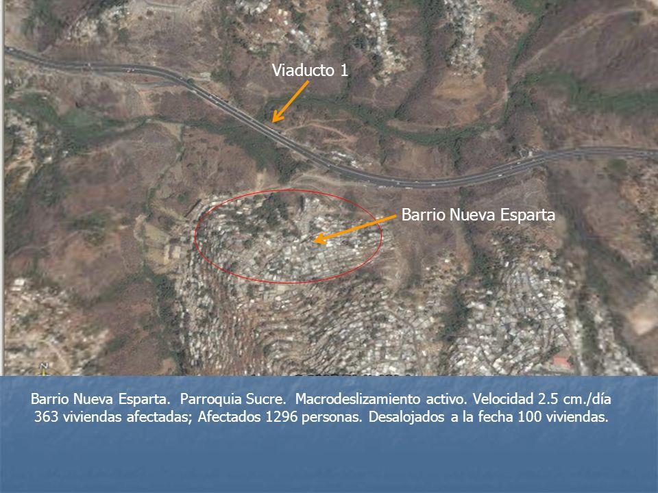 Barrio Nueva Esparta. Parroquia Sucre. Macrodeslizamiento activo. Velocidad 2.5 cm./día 363 viviendas afectadas; Afectados 1296 personas. Desalojados