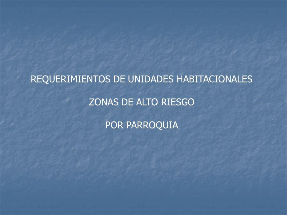 REQUERIMIENTOS DE UNIDADES HABITACIONALES ZONAS DE ALTO RIESGO POR PARROQUIA