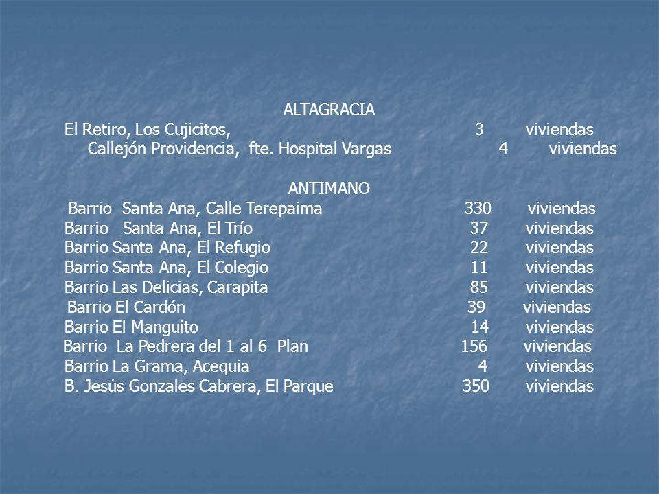 ALTAGRACIA El Retiro, Los Cujicitos, 3 viviendas Callejón Providencia, fte. Hospital Vargas 4 viviendas ANTIMANO Barrio Santa Ana, Calle Terepaima 330