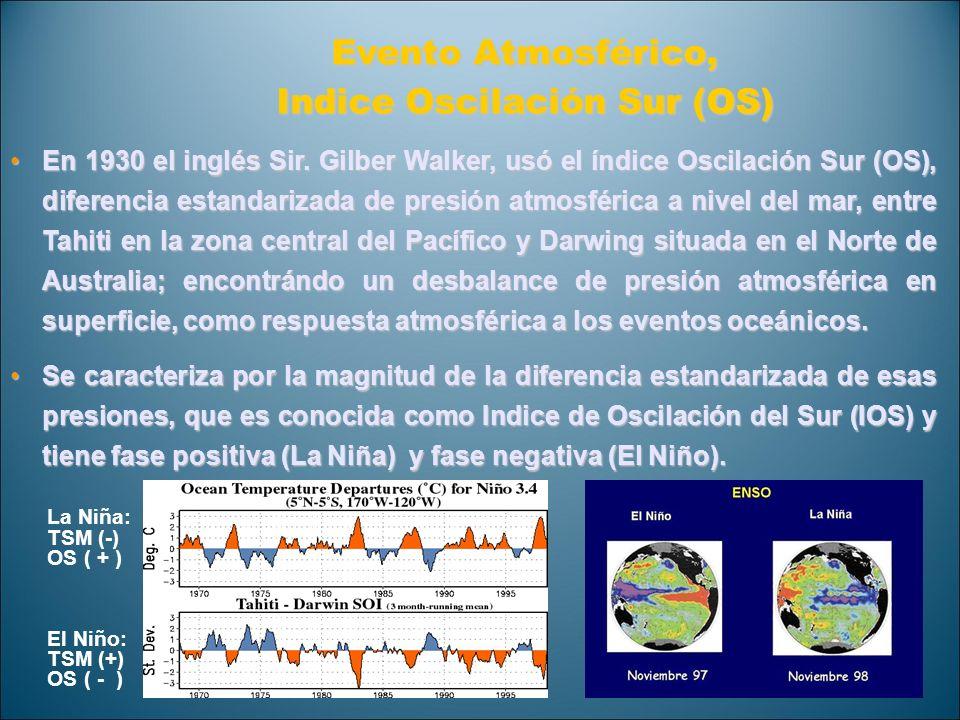 En 1930 el inglés Sir. Gilber Walker, usó el índice Oscilación Sur (OS), diferencia estandarizada de presión atmosférica a nivel del mar, entre Tahiti