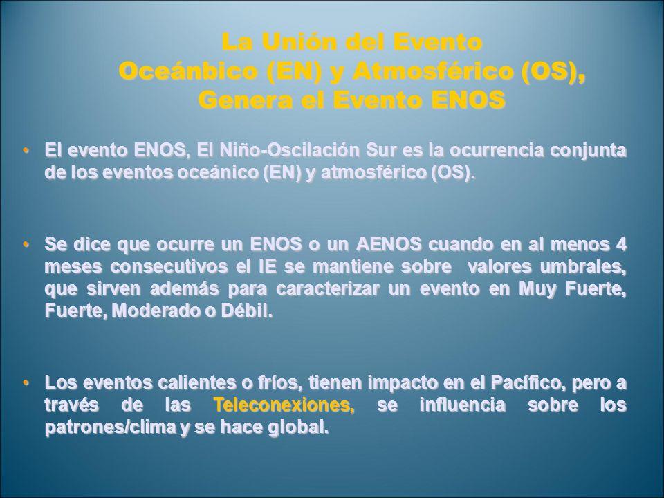 La Unión del Evento Oceánbico (EN) y Atmosférico (OS), Genera el Evento ENOS El evento ENOS, El Niño-Oscilación Sur es la ocurrencia conjunta de los e