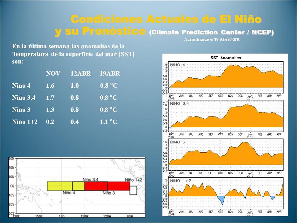 Condiciones Actuales de El Niño Condiciones Actuales de El Niño y su Pronóstico (Climate Prediction Center / NCEP) En la última semana las anomalías d