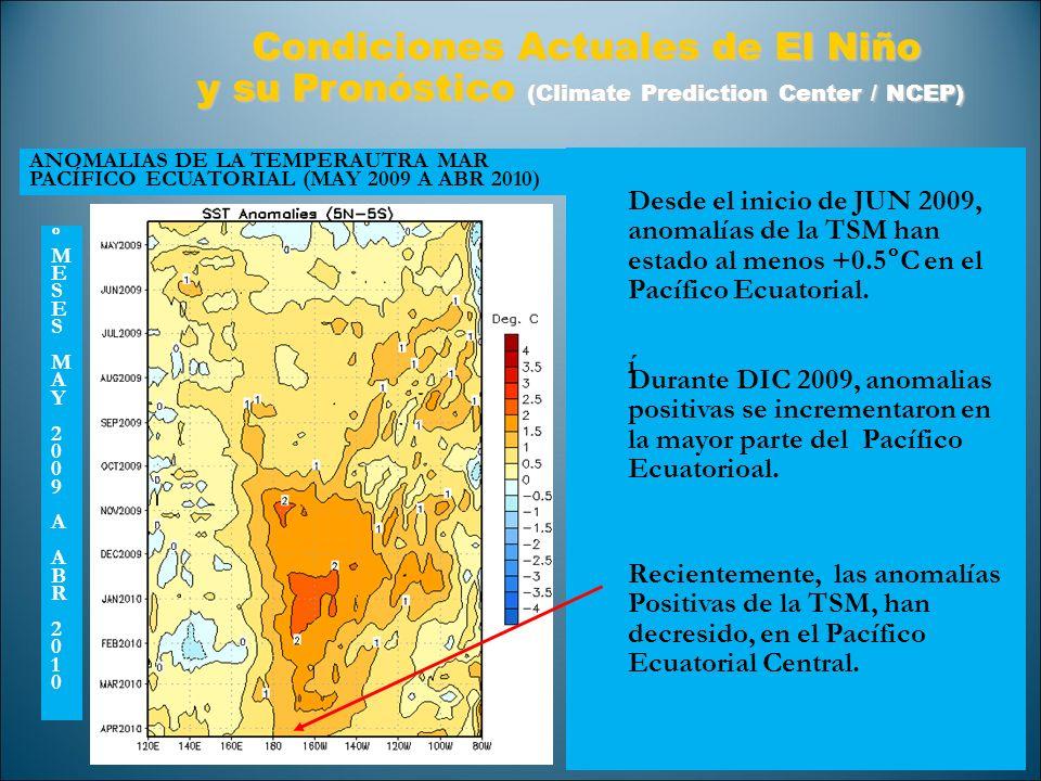 Condiciones Actuales de El Niño Condiciones Actuales de El Niño y su Pronóstico (Climate Prediction Center / NCEP) ANOMALIAS DE LA TEMPERAUTRA MAR PAC