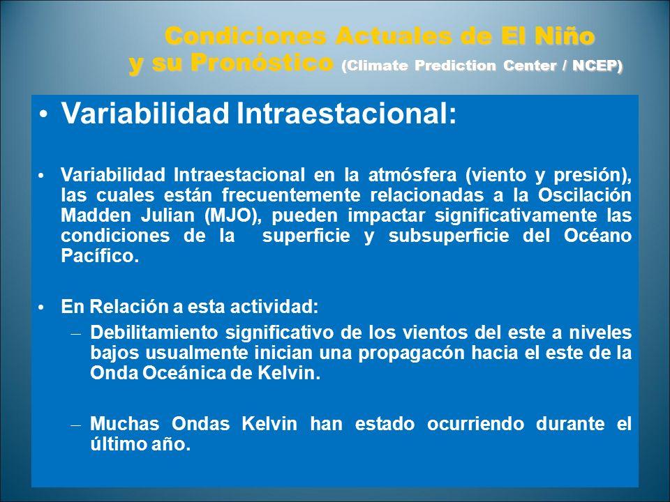 Variabilidad Intraestacional: Variabilidad Intraestacional en la atmósfera (viento y presión), las cuales están frecuentemente relacionadas a la Oscil