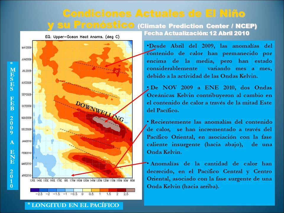 Condiciones Actuales de El Niño Condiciones Actuales de El Niño y su Pronóstico (Climate Prediction Center / NCEP) Fecha Actualización: 12 Abril 2010