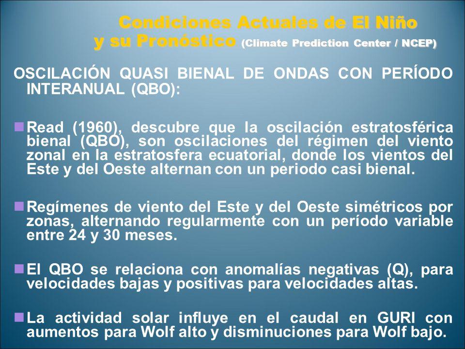 Condiciones Actuales de El Niño Condiciones Actuales de El Niño y su Pronóstico (Climate Prediction Center / NCEP) OSCILACIÓN QUASI BIENAL DE ONDAS CO