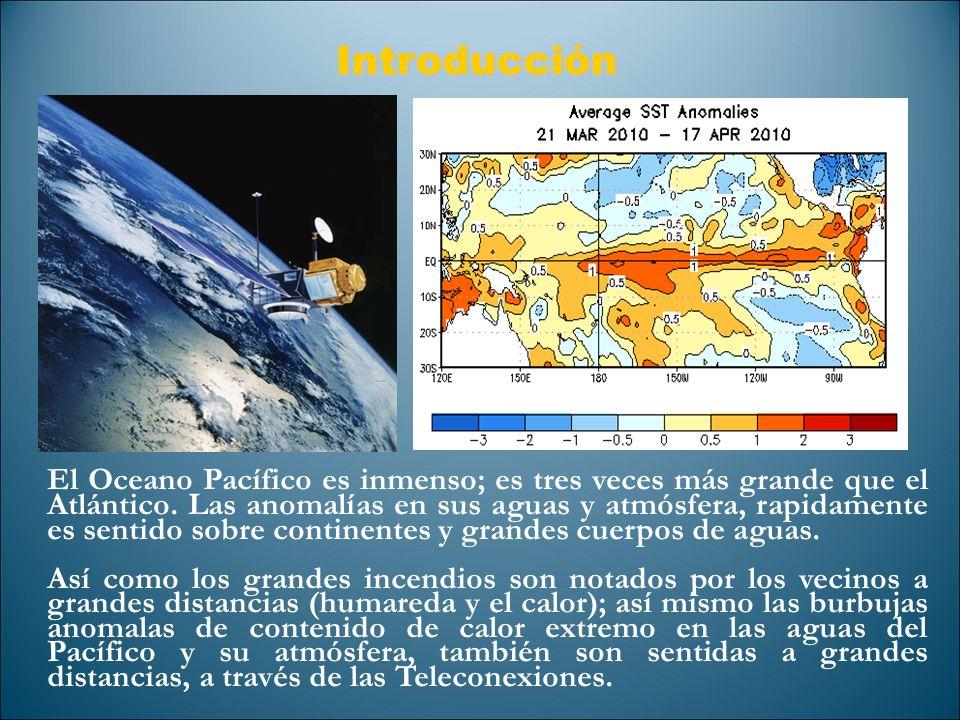 Condiciones Actuales de El Niño Condiciones Actuales de El Niño y su Pronóstico (Climate Prediction Center / NCEP) Fecha Actualización: 12 Abril 2010 Fecha Actualización: 12 Abril 2010 ° LONGITUD EN EL PACÍFICO °MESES FEB 2009 A ENE 2010°MESES FEB 2009 A ENE 2010 Desde Abril del 2009, las anomalías del contenido de calor han permanecido por encima de la media, pero han estado considerablemente variando mes a mes, debido a la actividad de las Ondas Kelvin.