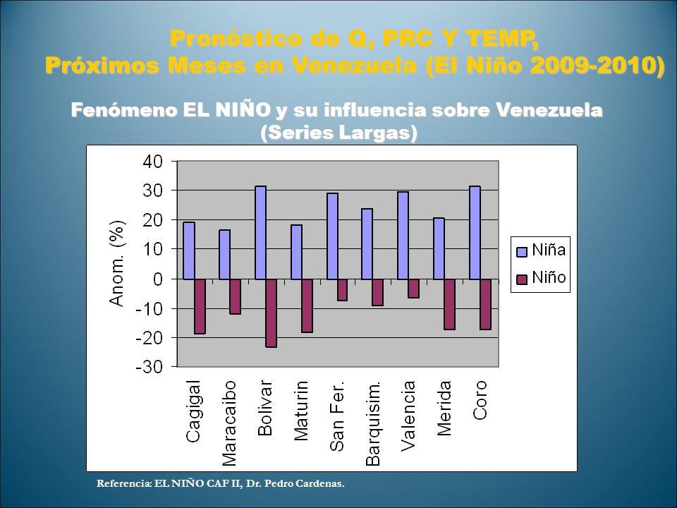Fenómeno EL NIÑO y su influencia sobre Venezuela (Series Largas) Referencia: EL NIÑO CAF II, Dr. Pedro Cardenas. Pronóstico de Q, PRC Y TEMP, Próximos