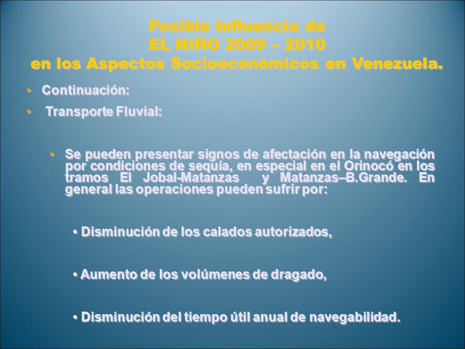 Posible Influencia de EL NIÑO 2009 – 2010 en los Aspectos Socioeconómicos en Venezuela. Continuación:Continuación: Transporte Fluvial: Transporte Fluv