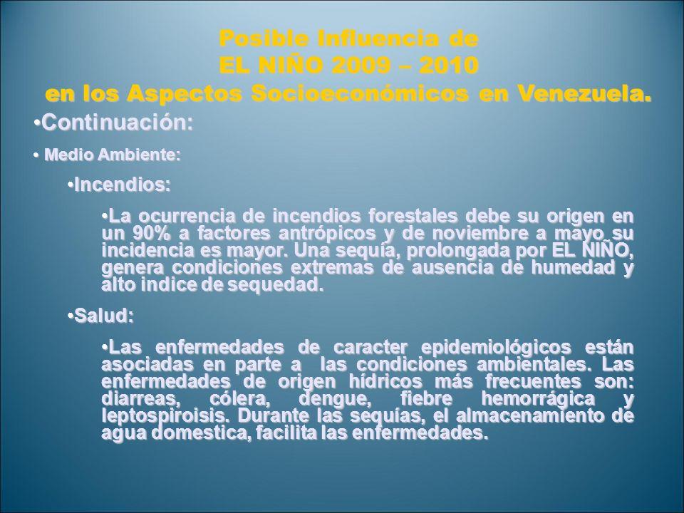 Posible Influencia de EL NIÑO 2009 – 2010 en los Aspectos Socioeconómicos en Venezuela. Continuación: Continuación: Medio Ambiente: Medio Ambiente: In