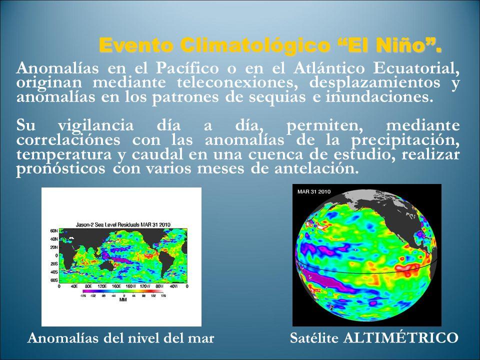 Evento Climatológico El Niño. Anomalías del nivel del mar Anomalías en el Pacífico o en el Atlántico Ecuatorial, originan mediante teleconexiones, des