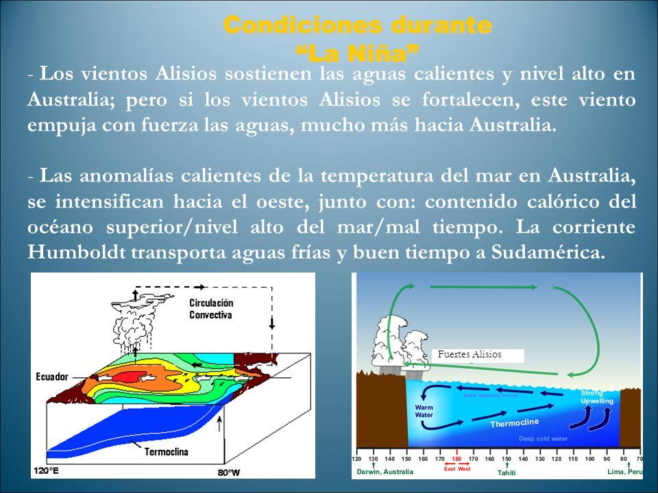 Condiciones durante La Niña - Los vientos Alisios sostienen las aguas calientes y nivel alto en Australia; pero si los vientos Alisios se fortalecen,
