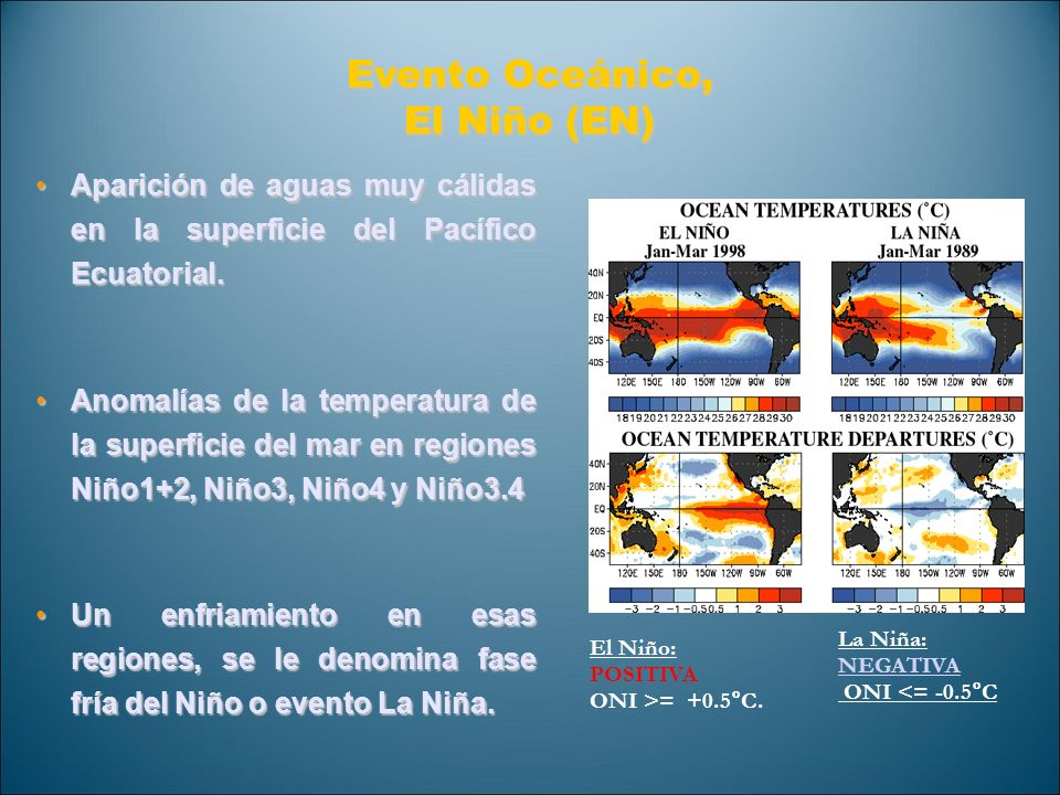 El Niño: POSITIVA ONI >= +0.5°C. La Niña: NEGATIVA ONI <= -0.5°C Evento Oceánico, El Niño (EN) Aparición de aguas muy cálidas en la superficie del Pac