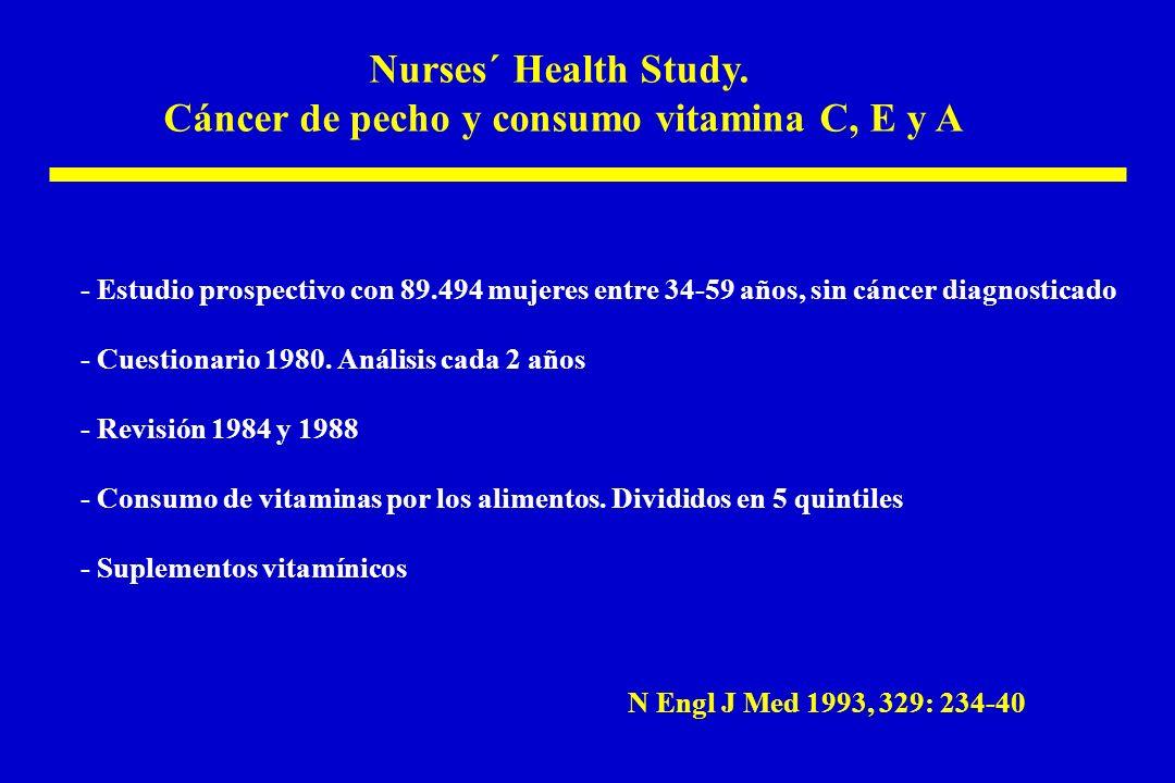 Nurses´ Health Study. Cáncer de pecho y consumo vitamina C, E y A N Engl J Med 1993, 329: 234-40 - Estudio prospectivo con 89.494 mujeres entre 34-59