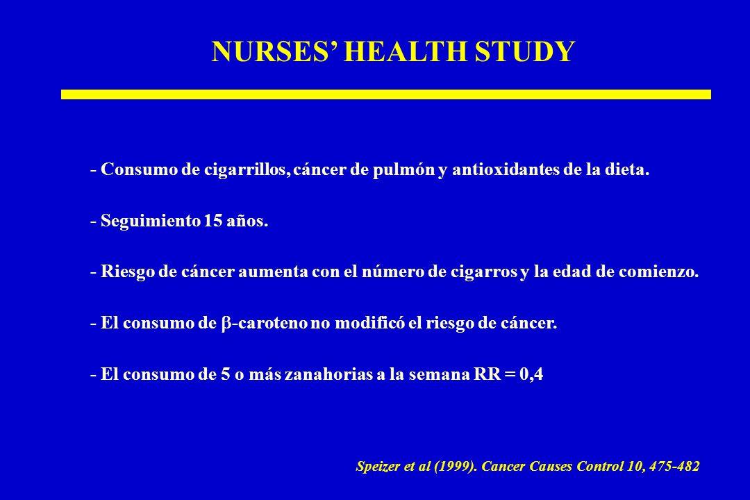 NURSES HEALTH STUDY - Consumo de cigarrillos, cáncer de pulmón y antioxidantes de la dieta. - Seguimiento 15 años. - Riesgo de cáncer aumenta con el n