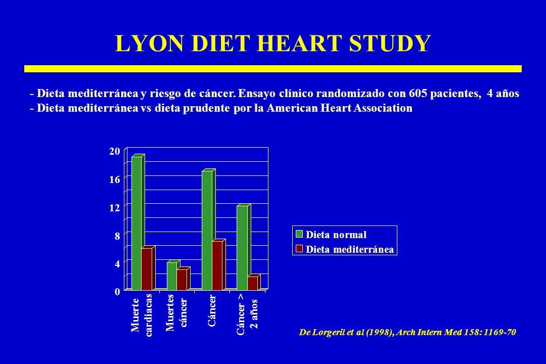 LYON DIET HEART STUDY - Dieta mediterránea y riesgo de cáncer. Ensayo clínico randomizado con 605 pacientes, 4 años - Dieta mediterránea vs dieta prud