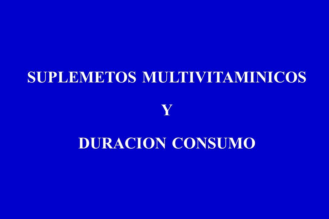SUPLEMETOS MULTIVITAMINICOS Y DURACION CONSUMO