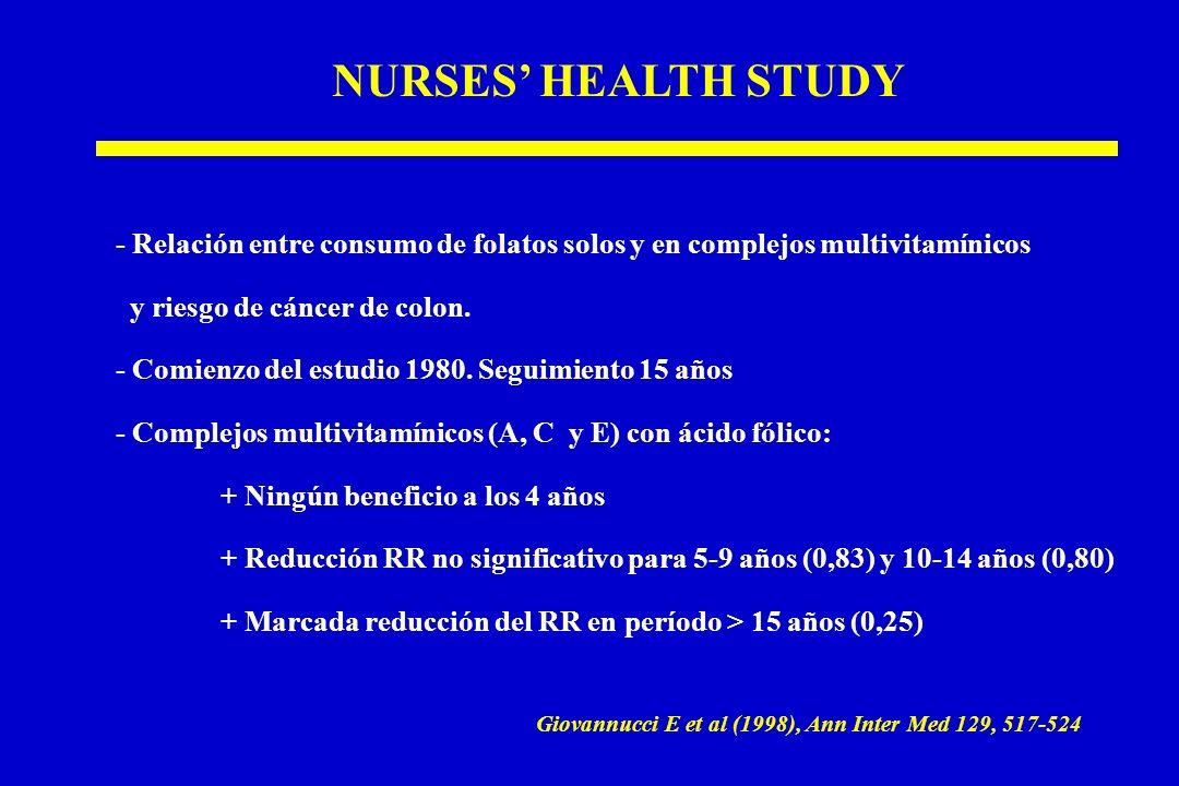 NURSES HEALTH STUDY - Relación entre consumo de folatos solos y en complejos multivitamínicos y riesgo de cáncer de colon. - Comienzo del estudio 1980