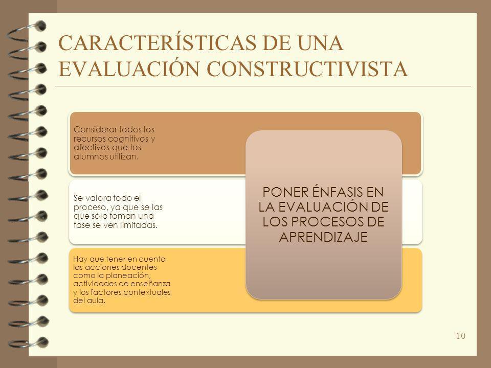 CARACTERÍSTICAS DE UNA EVALUACIÓN CONSTRUCTIVISTA Hay que tener en cuenta las acciones docentes como la planeación, actividades de enseñanza y los fac