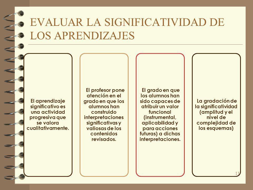 EVALUAR LA SIGNIFICATIVIDAD DE LOS APRENDIZAJES El aprendizaje significativo es una actividad progresiva que se valora cualitativamente. El profesor p