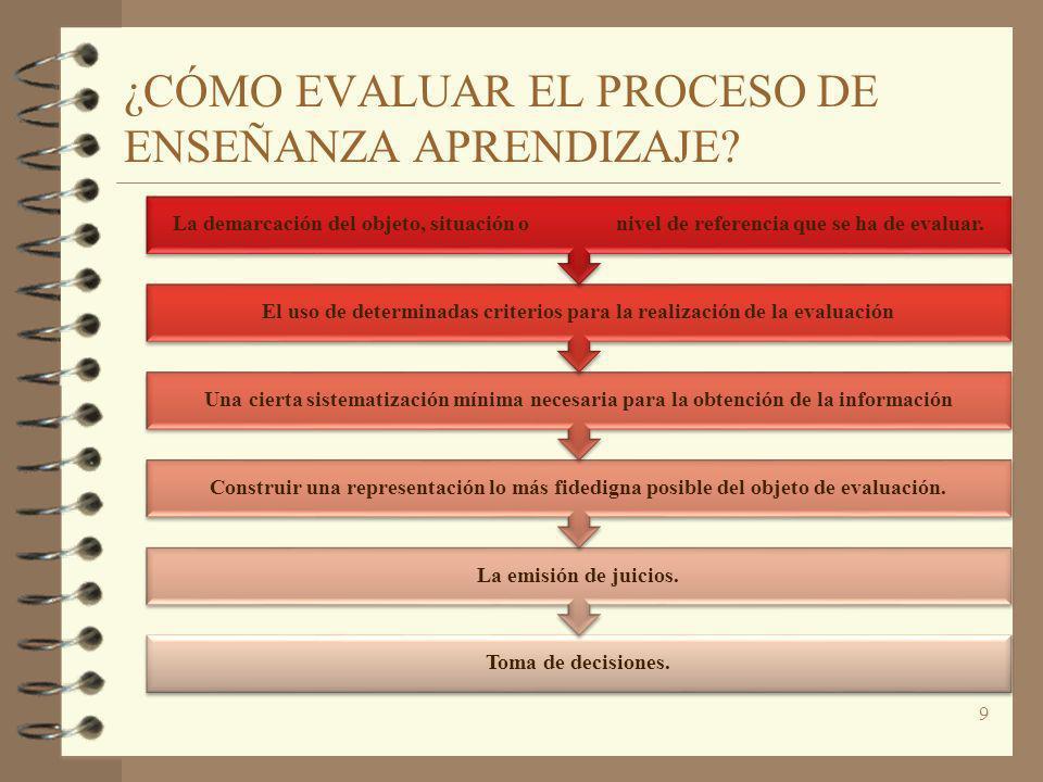 ¿CÓMO EVALUAR EL PROCESO DE ENSEÑANZA APRENDIZAJE? Toma de decisiones. La emisión de juicios. Construir una representación lo más fidedigna posible de