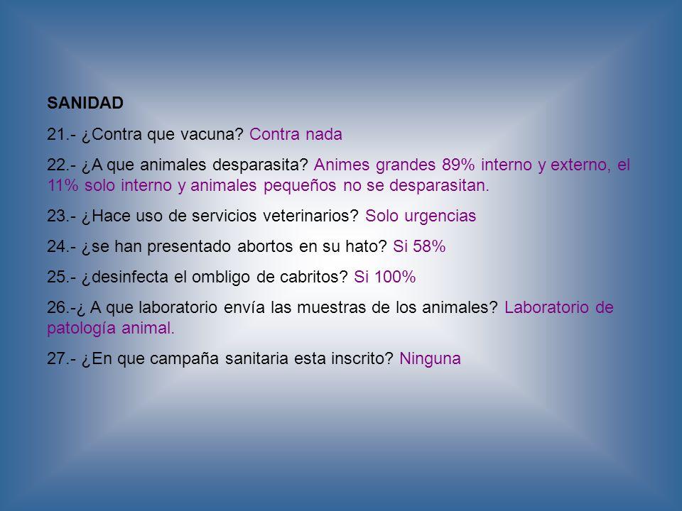 GENETICA 28.- Composición del hato.