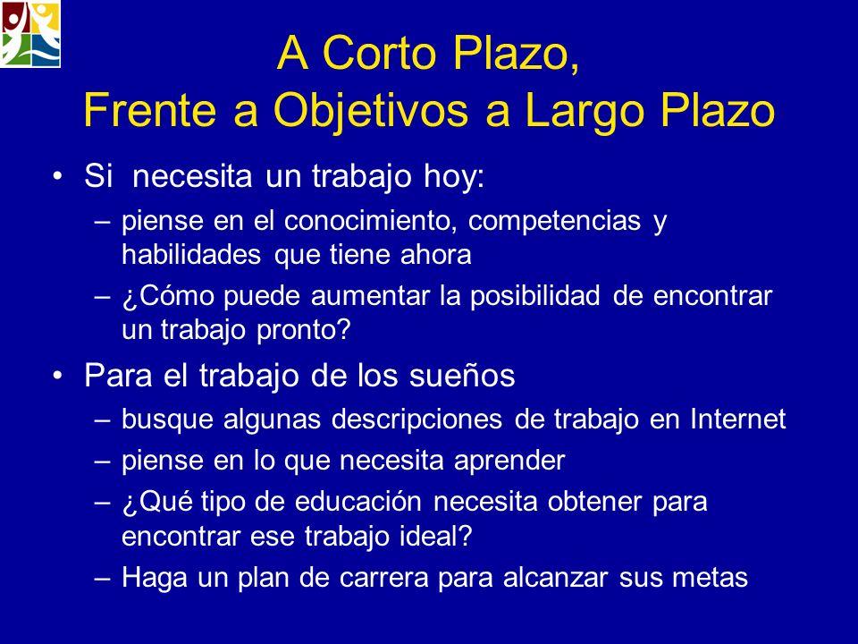 A Corto Plazo, Frente a Objetivos a Largo Plazo Si necesita un trabajo hoy: –piense en el conocimiento, competencias y habilidades que tiene ahora –¿C