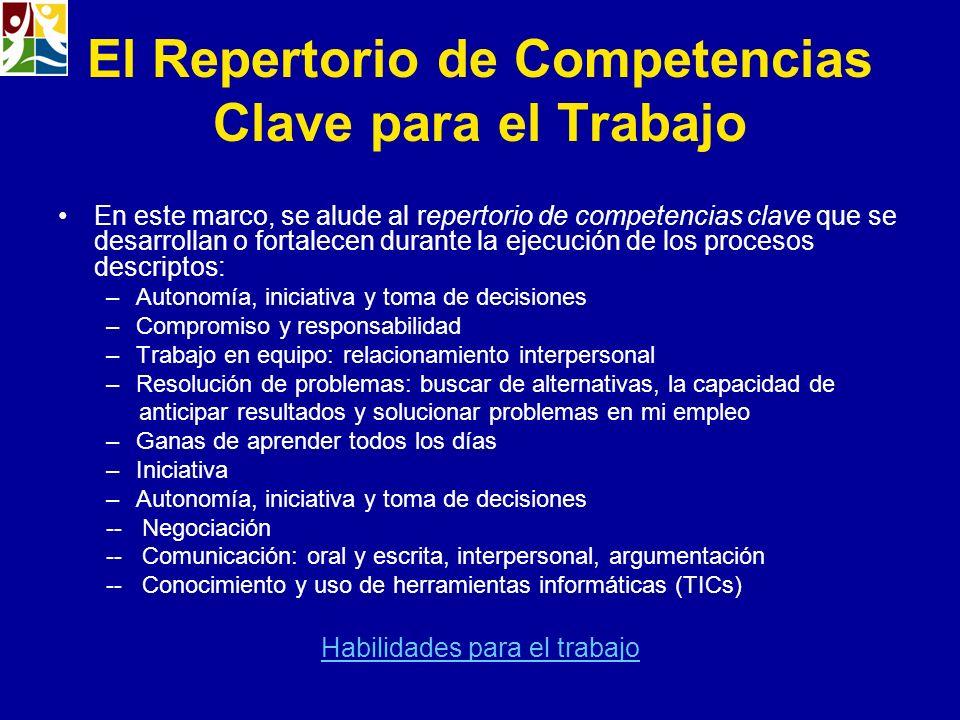 El Repertorio de Competencias Clave para el Trabajo En este marco, se alude al repertorio de competencias clave que se desarrollan o fortalecen durant