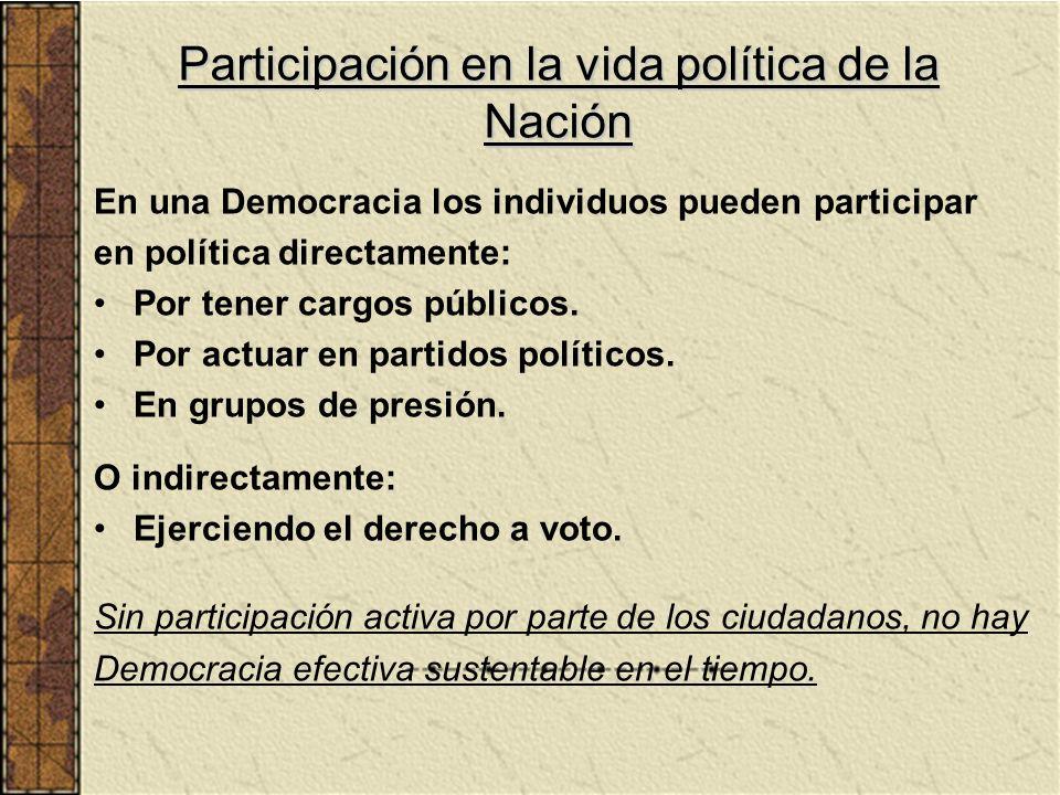 Participación en la vida política de la Nación En una Democracia los individuos pueden participar en política directamente: Por tener cargos públicos.